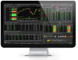 Electronic stock trading platforms